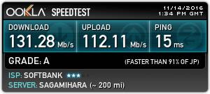 Yahoo!BB回線 PPPoE 速度 計測サーバ:SAGAMIHARA