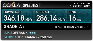 Yahoo!BB回線 PPPoE 速度 計測サーバ:YOKOHAMA